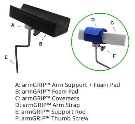 armGRIP™