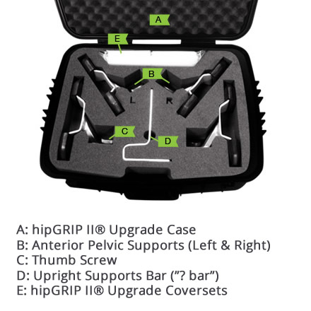 hipGRIP II® Upgrade