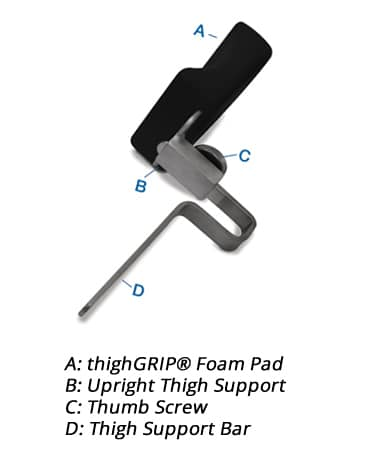 thighGRIP® Complete Set
