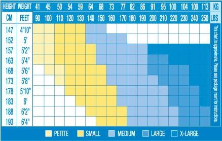 hipRAP™ Sizing Chart